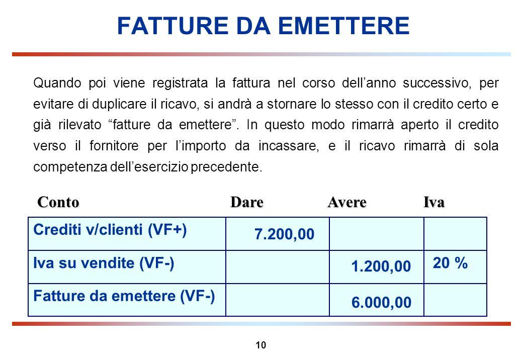 FATTURE DA EMETTERE Conto Dare Avere Iva Crediti v/clienti (VF+)