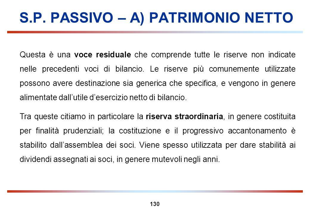S.P. PASSIVO – A) PATRIMONIO NETTO