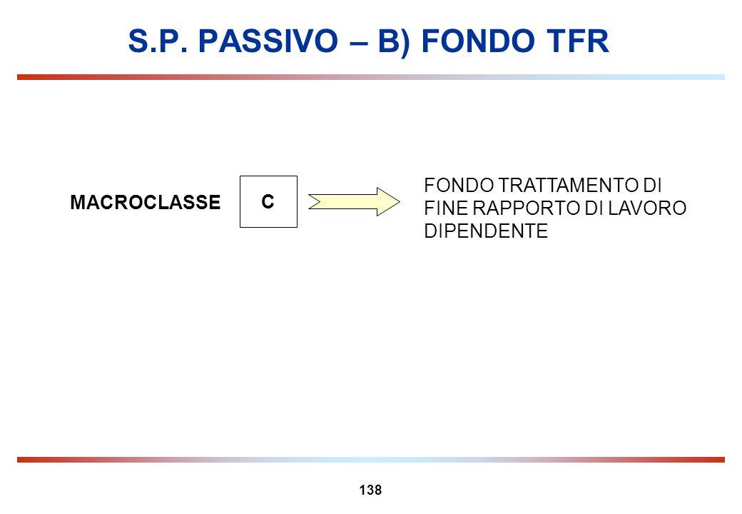 S.P. PASSIVO – B) FONDO TFR