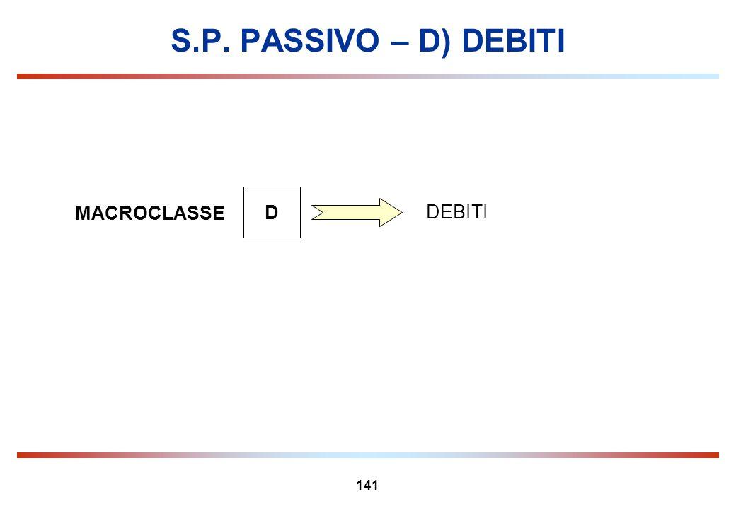 S.P. PASSIVO – D) DEBITI D MACROCLASSE DEBITI