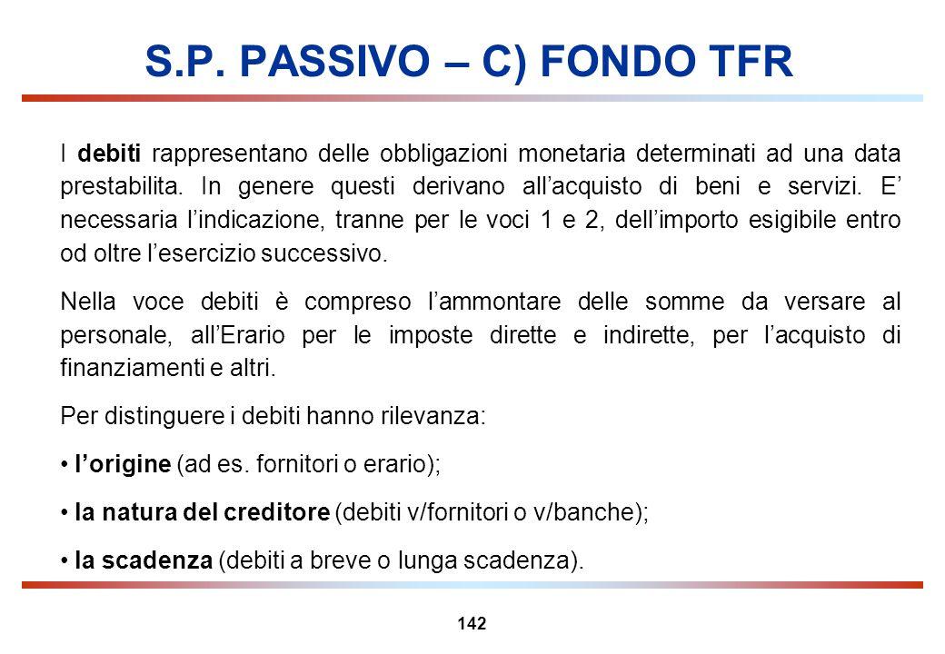 S.P. PASSIVO – C) FONDO TFR