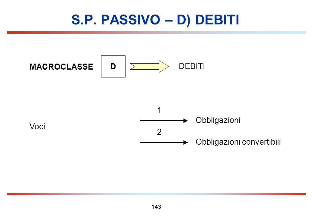 S.P. PASSIVO – D) DEBITI D MACROCLASSE DEBITI 1 Obbligazioni Voci 2