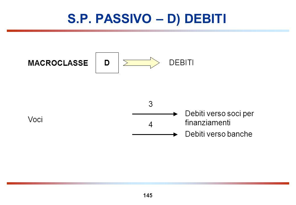 S.P. PASSIVO – D) DEBITI D MACROCLASSE DEBITI 3