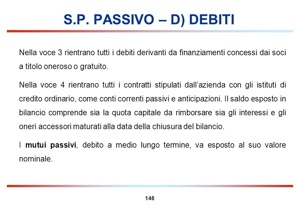 S.P. PASSIVO – D) DEBITI Nella voce 3 rientrano tutti i debiti derivanti da finanziamenti concessi dai soci a titolo oneroso o gratuito.