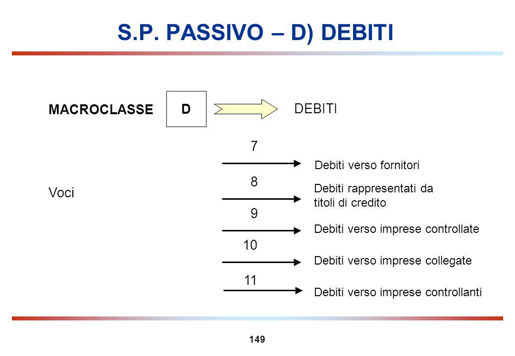 S.P. PASSIVO – D) DEBITI D MACROCLASSE DEBITI 7 8 Voci 9 10 11