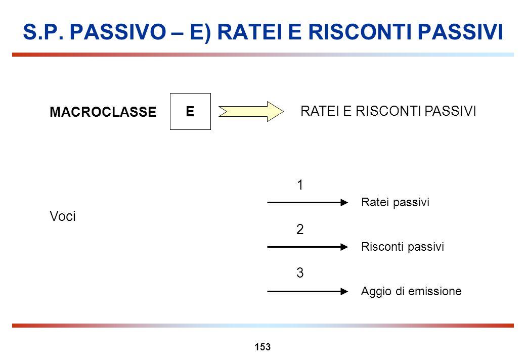 S.P. PASSIVO – E) RATEI E RISCONTI PASSIVI