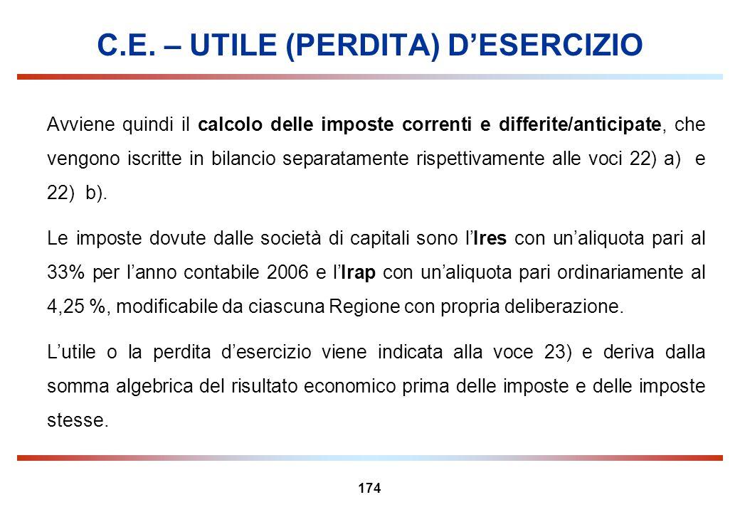C.E. – UTILE (PERDITA) D'ESERCIZIO