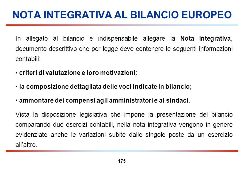 NOTA INTEGRATIVA AL BILANCIO EUROPEO