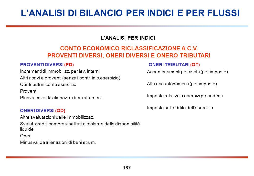 L'ANALISI DI BILANCIO PER INDICI E PER FLUSSI