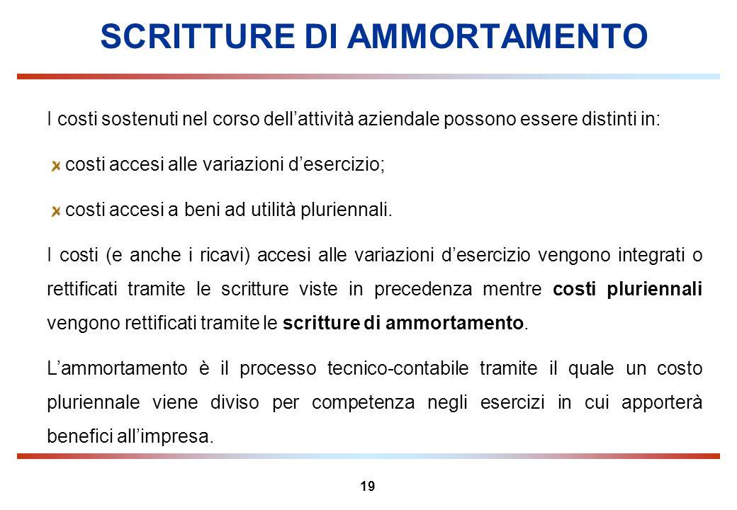 SCRITTURE DI AMMORTAMENTO