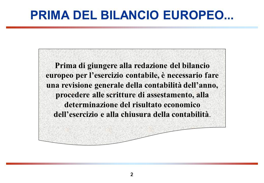 PRIMA DEL BILANCIO EUROPEO...