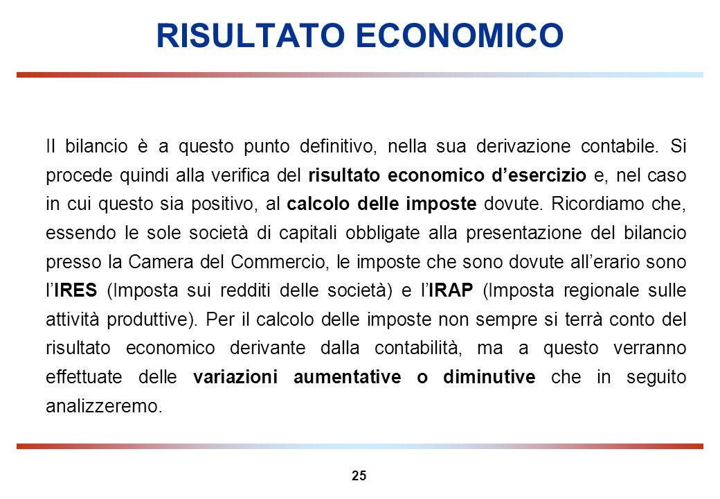 RISULTATO ECONOMICO