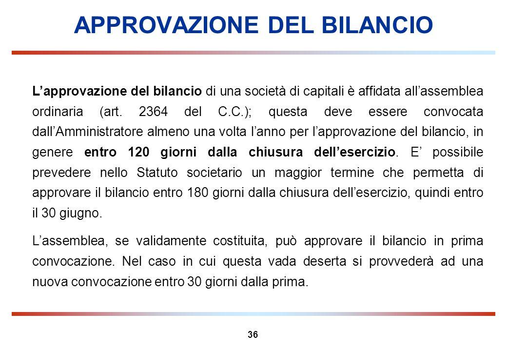 APPROVAZIONE DEL BILANCIO