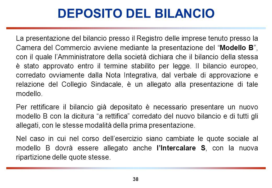 DEPOSITO DEL BILANCIO
