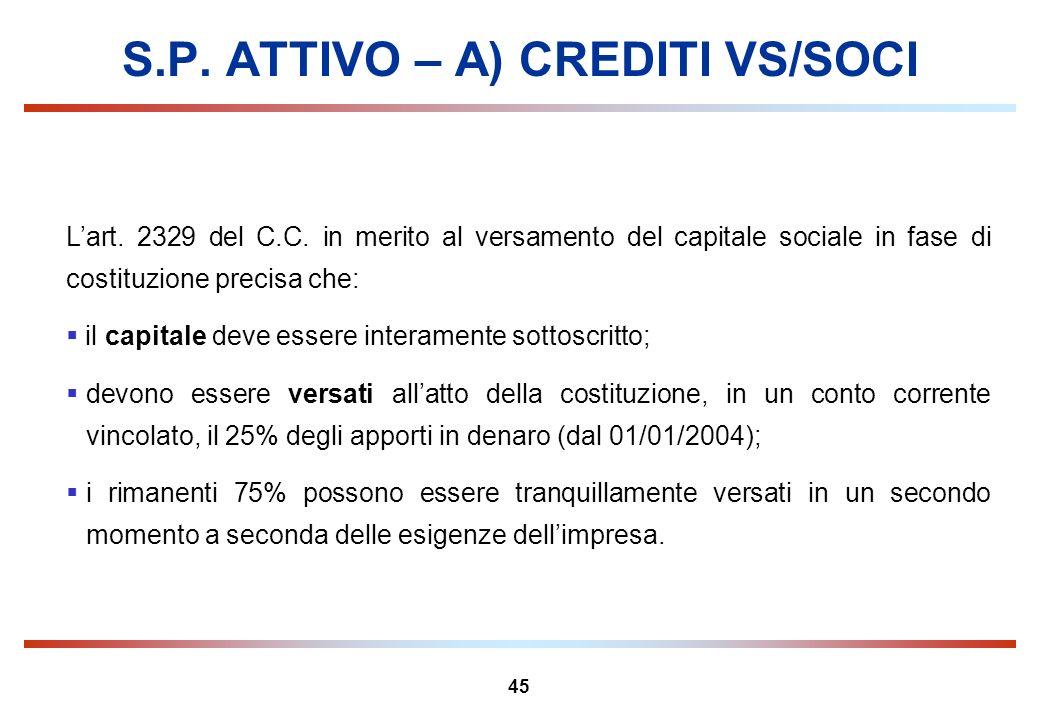 S.P. ATTIVO – A) CREDITI VS/SOCI