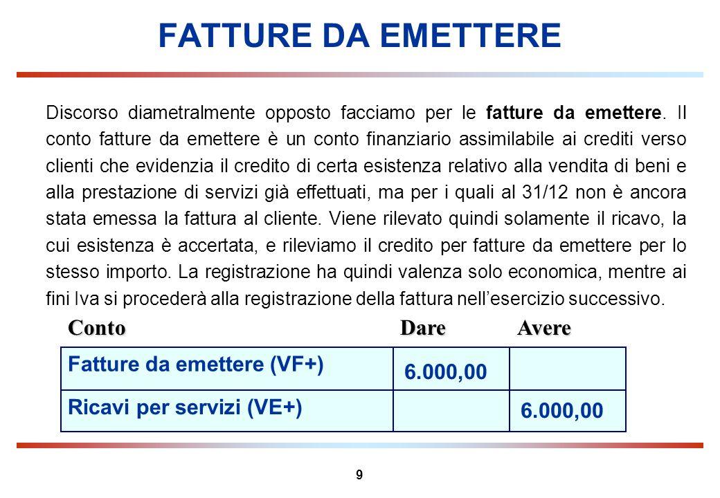 FATTURE DA EMETTERE Conto Dare Avere Fatture da emettere (VF+)