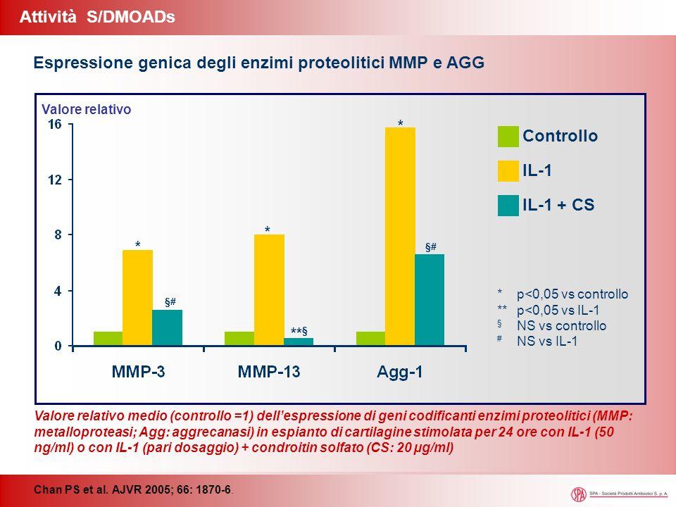Espressione genica degli enzimi proteolitici MMP e AGG