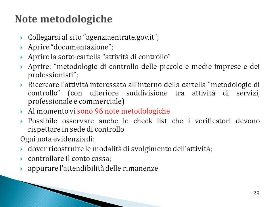 Note metodologiche Collegarsi al sito agenziaentrate.gov.it ;