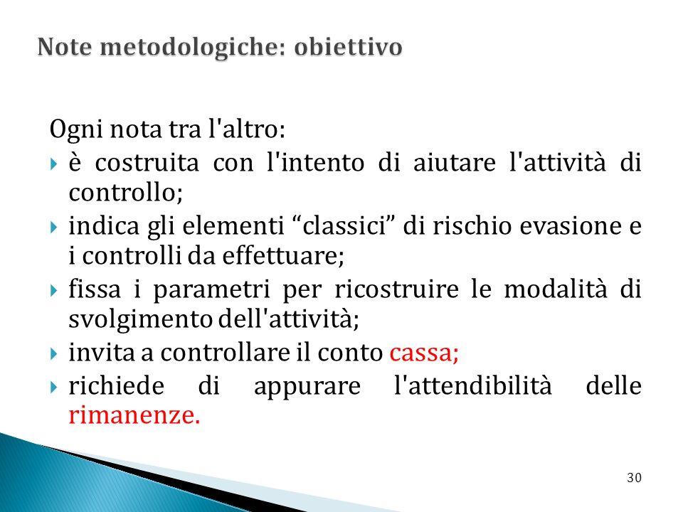 Note metodologiche: obiettivo