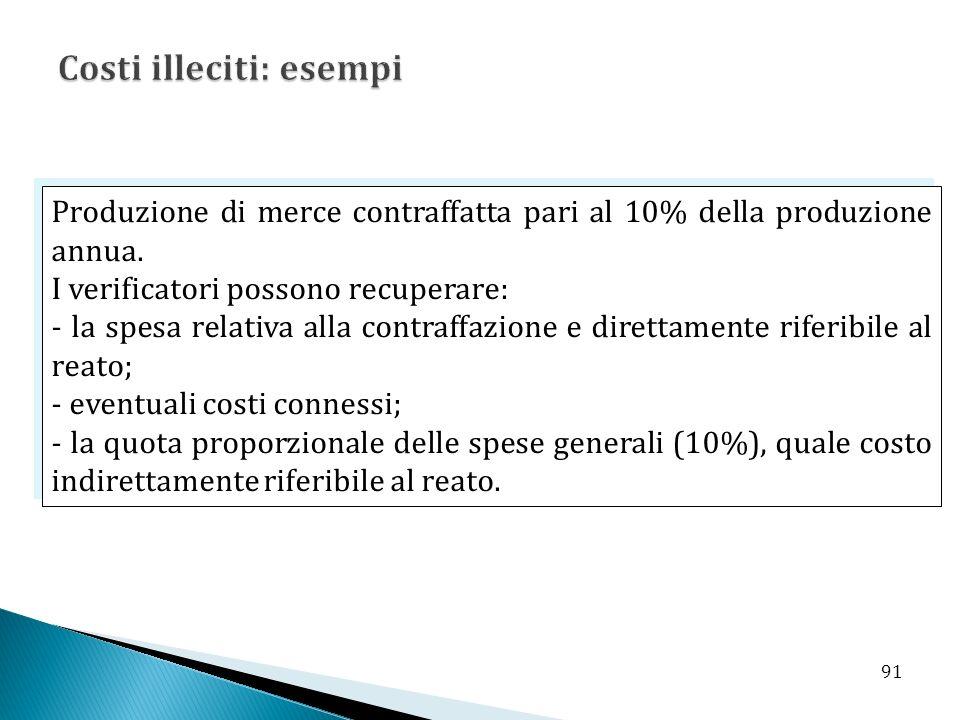 Costi illeciti: esempi