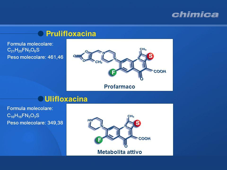 Formula molecolare: C16H16FN3O3S Peso molecolare: 349,38