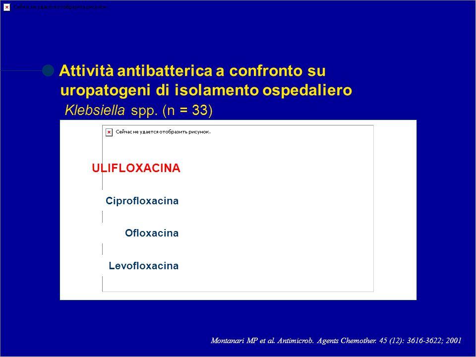 Attività antibatterica a confronto su uropatogeni di isolamento ospedaliero
