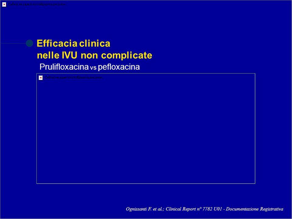 Efficacia clinica nelle IVU non complicate