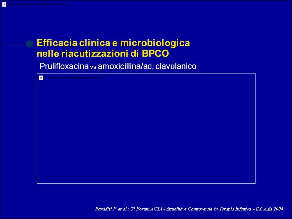 Efficacia clinica e microbiologica nelle riacutizzazioni di BPCO