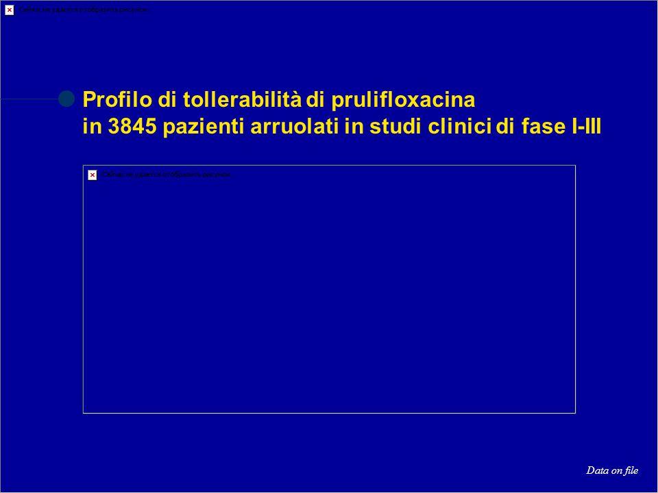 Profilo di tollerabilità di prulifloxacina