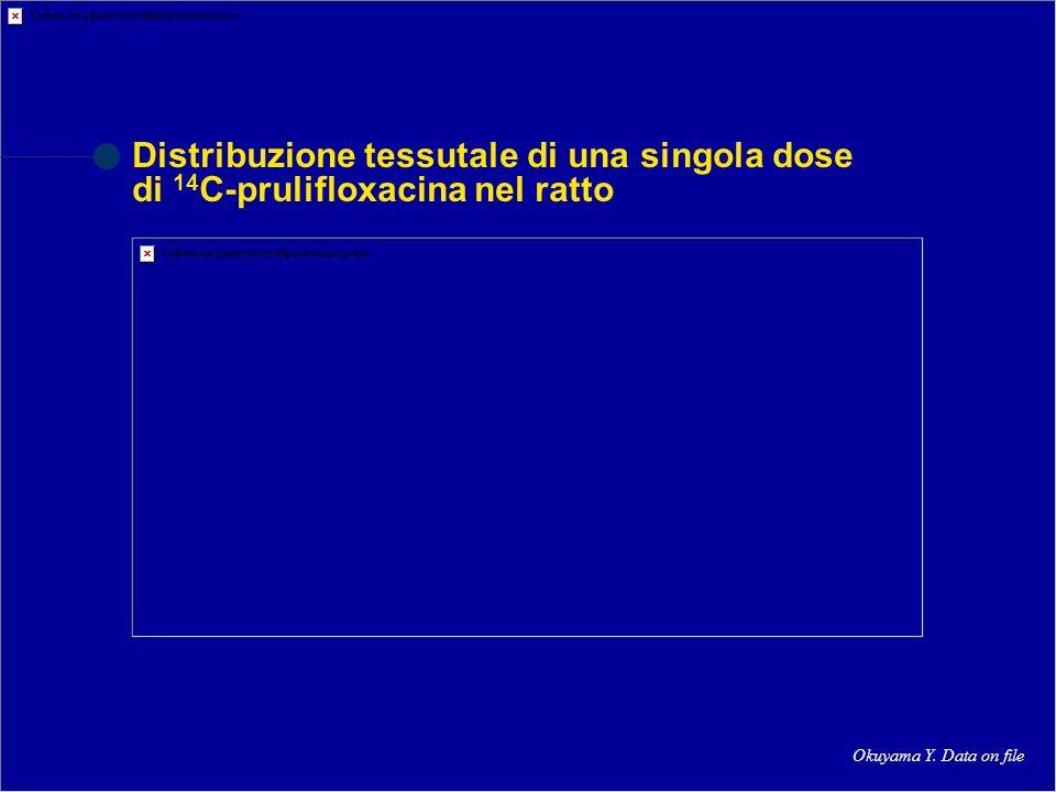 Distribuzione tessutale di una singola dose