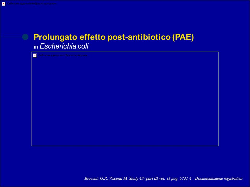 Prolungato effetto post-antibiotico (PAE)