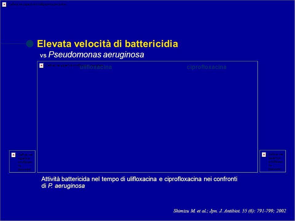 Elevata velocità di battericidia