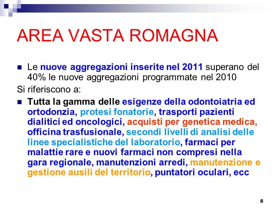 AREA VASTA ROMAGNA Le nuove aggregazioni inserite nel 2011 superano del 40% le nuove aggregazioni programmate nel 2010.