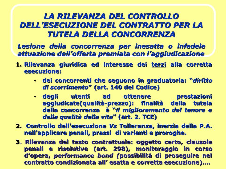 LA RILEVANZA DEL CONTROLLO DELL'ESECUZIONE DEL CONTRATTO PER LA TUTELA DELLA CONCORRENZA