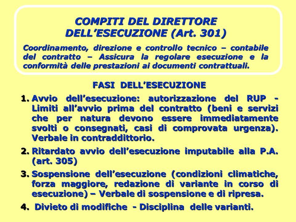 COMPITI DEL DIRETTORE DELL'ESECUZIONE (Art. 301)