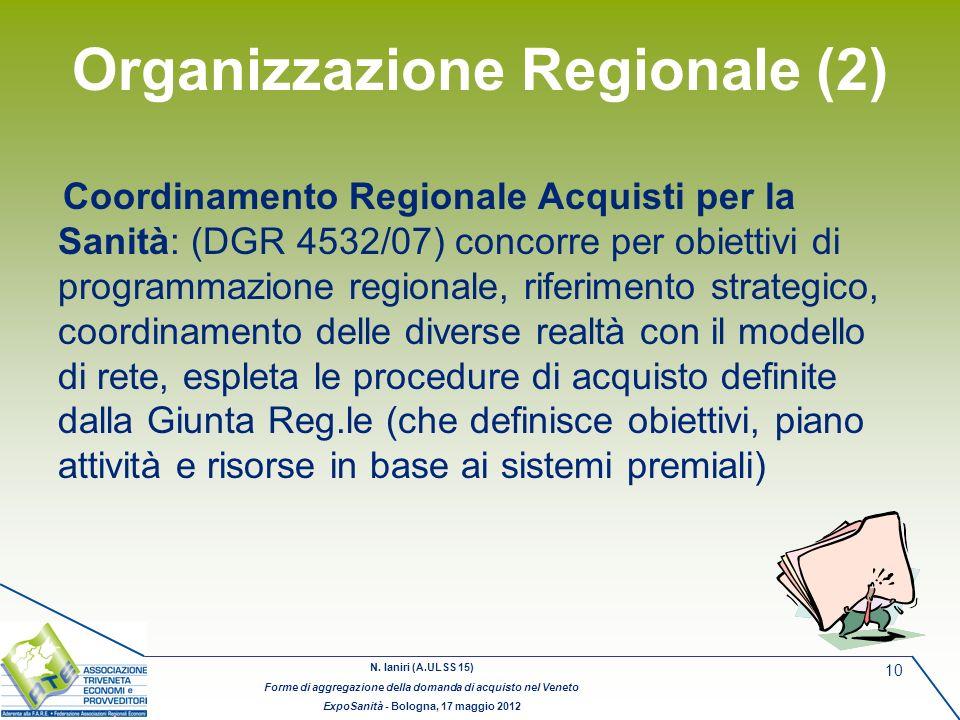 Organizzazione Regionale (2)