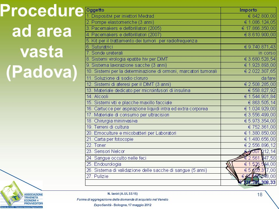 Procedure ad area vasta (Padova)