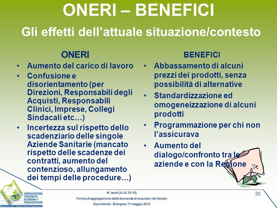 ONERI – BENEFICI Gli effetti dell'attuale situazione/contesto