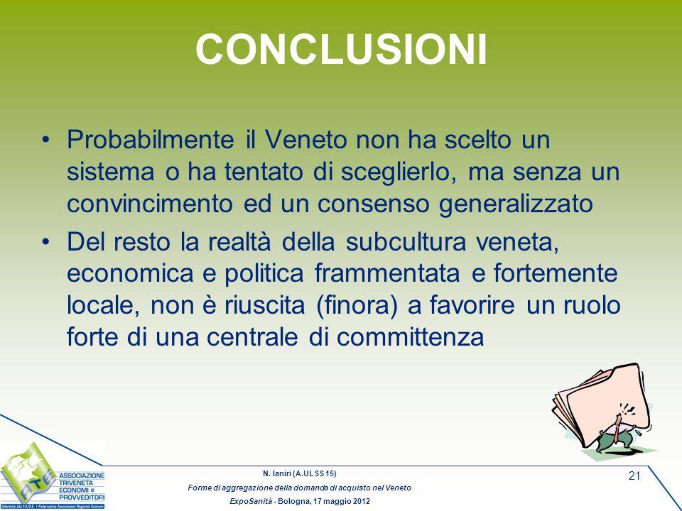 CONCLUSIONI Probabilmente il Veneto non ha scelto un sistema o ha tentato di sceglierlo, ma senza un convincimento ed un consenso generalizzato.