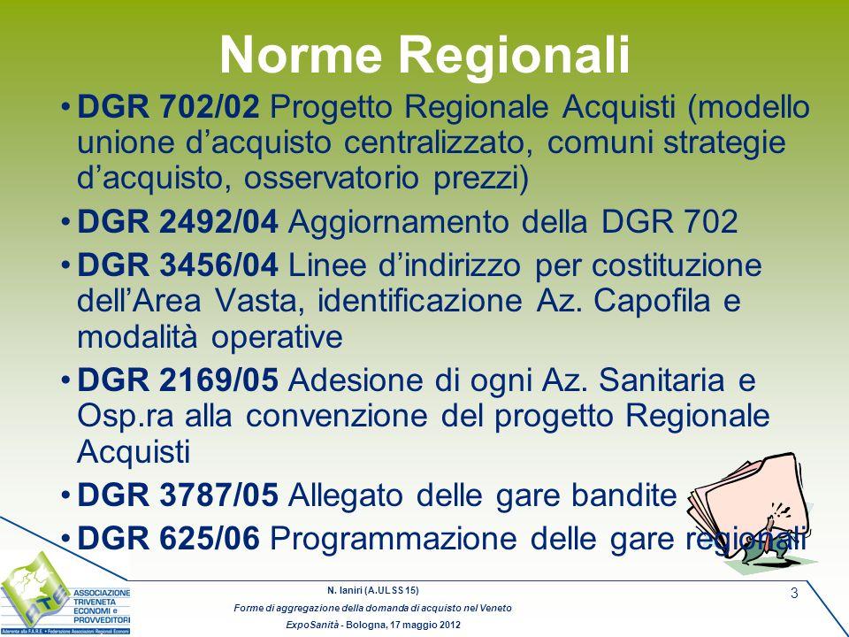 Norme RegionaliDGR 702/02 Progetto Regionale Acquisti (modello unione d'acquisto centralizzato, comuni strategie d'acquisto, osservatorio prezzi)