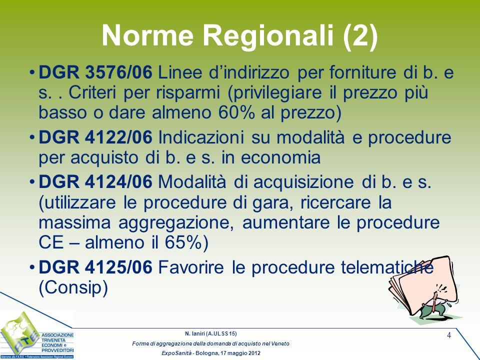 Norme Regionali (2)