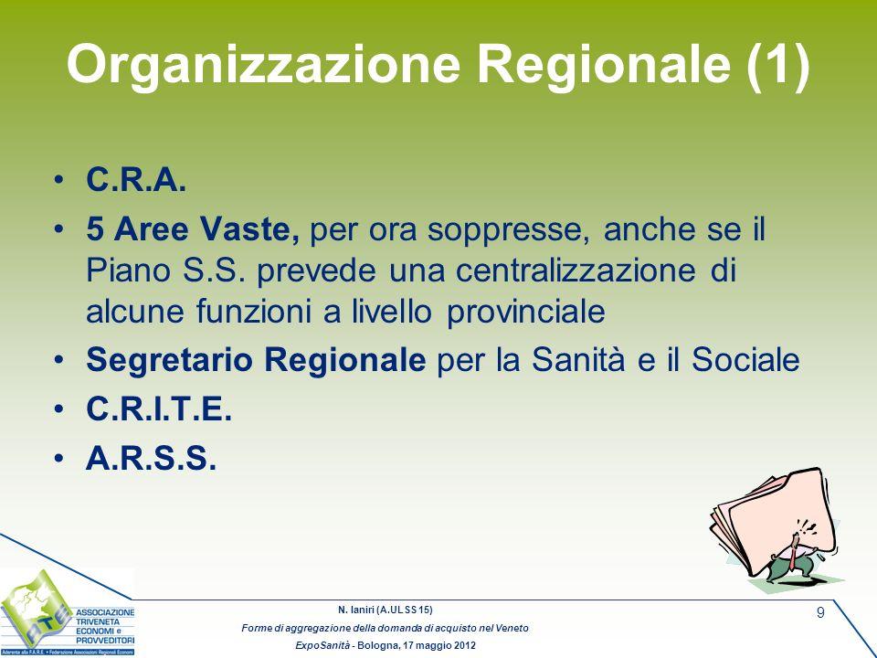 Organizzazione Regionale (1)