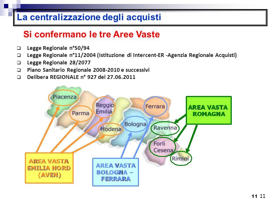 La centralizzazione degli acquisti