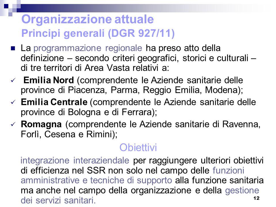 Organizzazione attuale Principi generali (DGR 927/11)