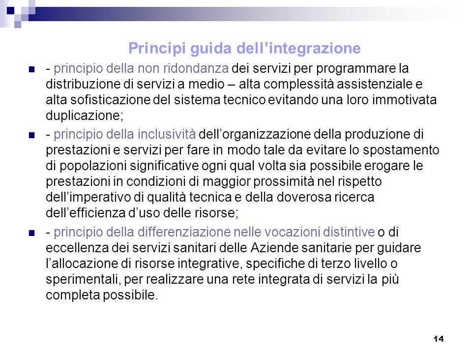 Principi guida dell'integrazione