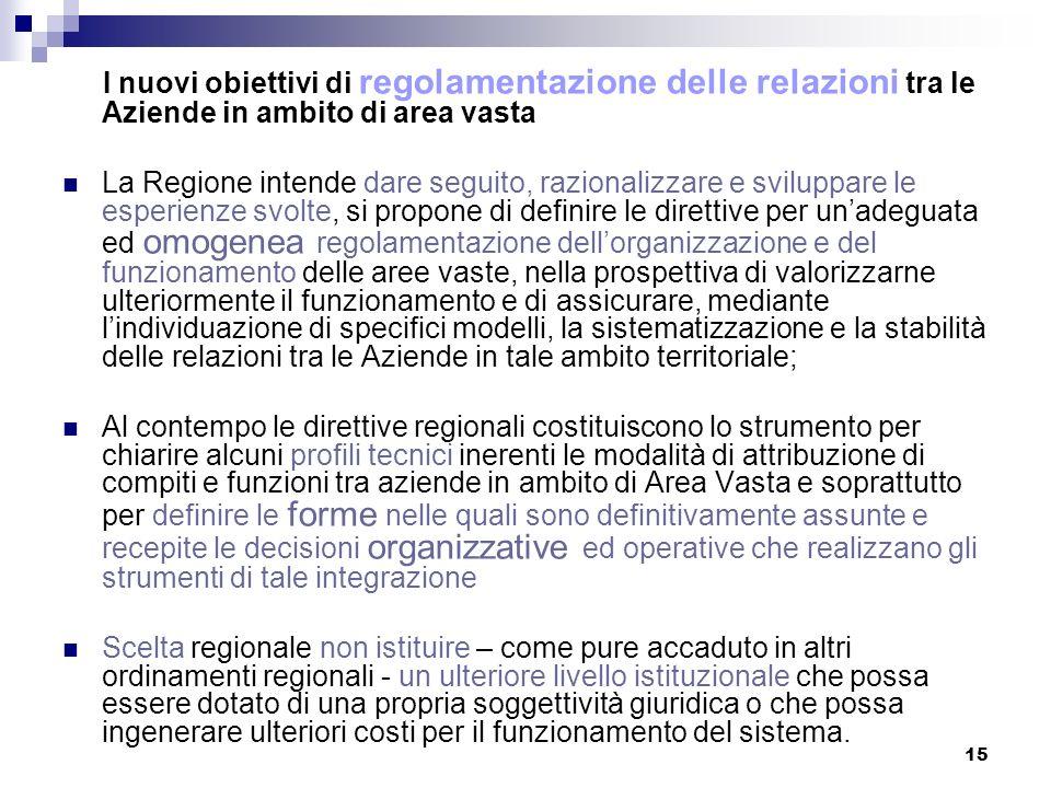 I nuovi obiettivi di regolamentazione delle relazioni tra le Aziende in ambito di area vasta
