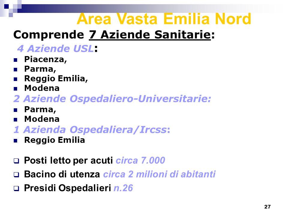 Area Vasta Emilia Nord Comprende 7 Aziende Sanitarie: 4 Aziende USL: