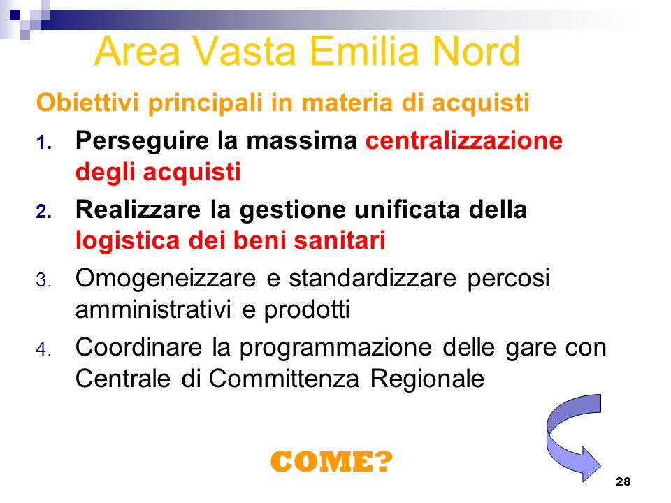 Area Vasta Emilia Nord COME