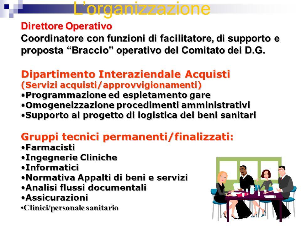 L'organizzazione Direttore Operativo
