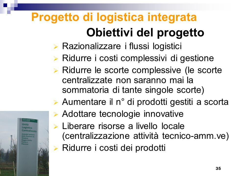 Progetto di logistica integrata